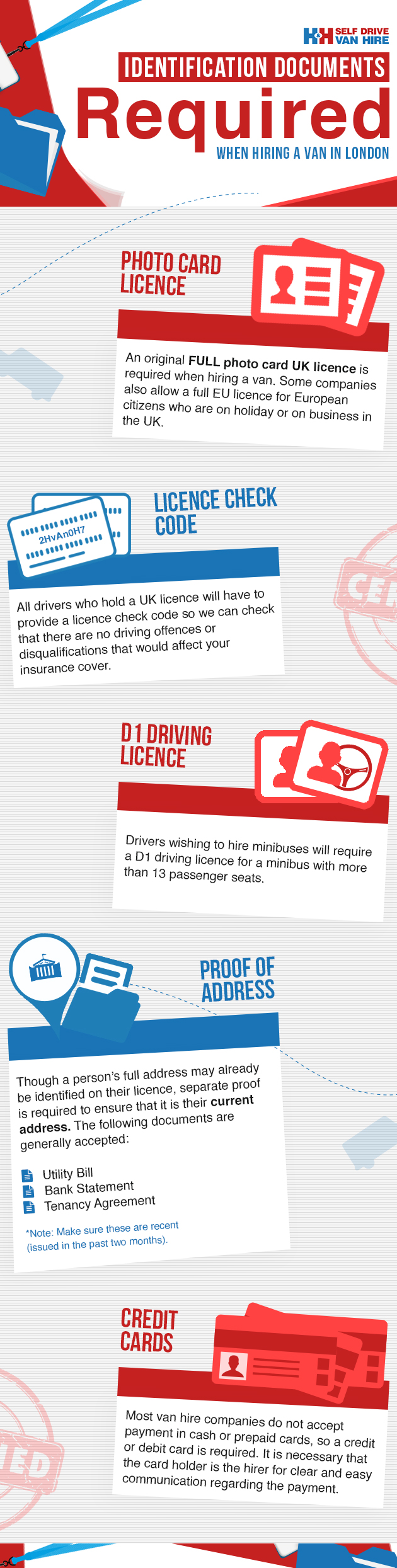 Identification Documents Required When Hiring a Van in London