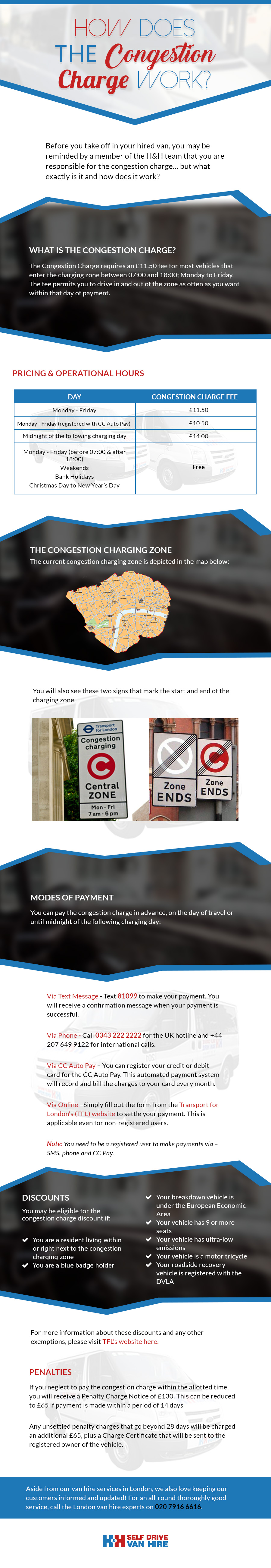 How Does the Congestion Charge Work?